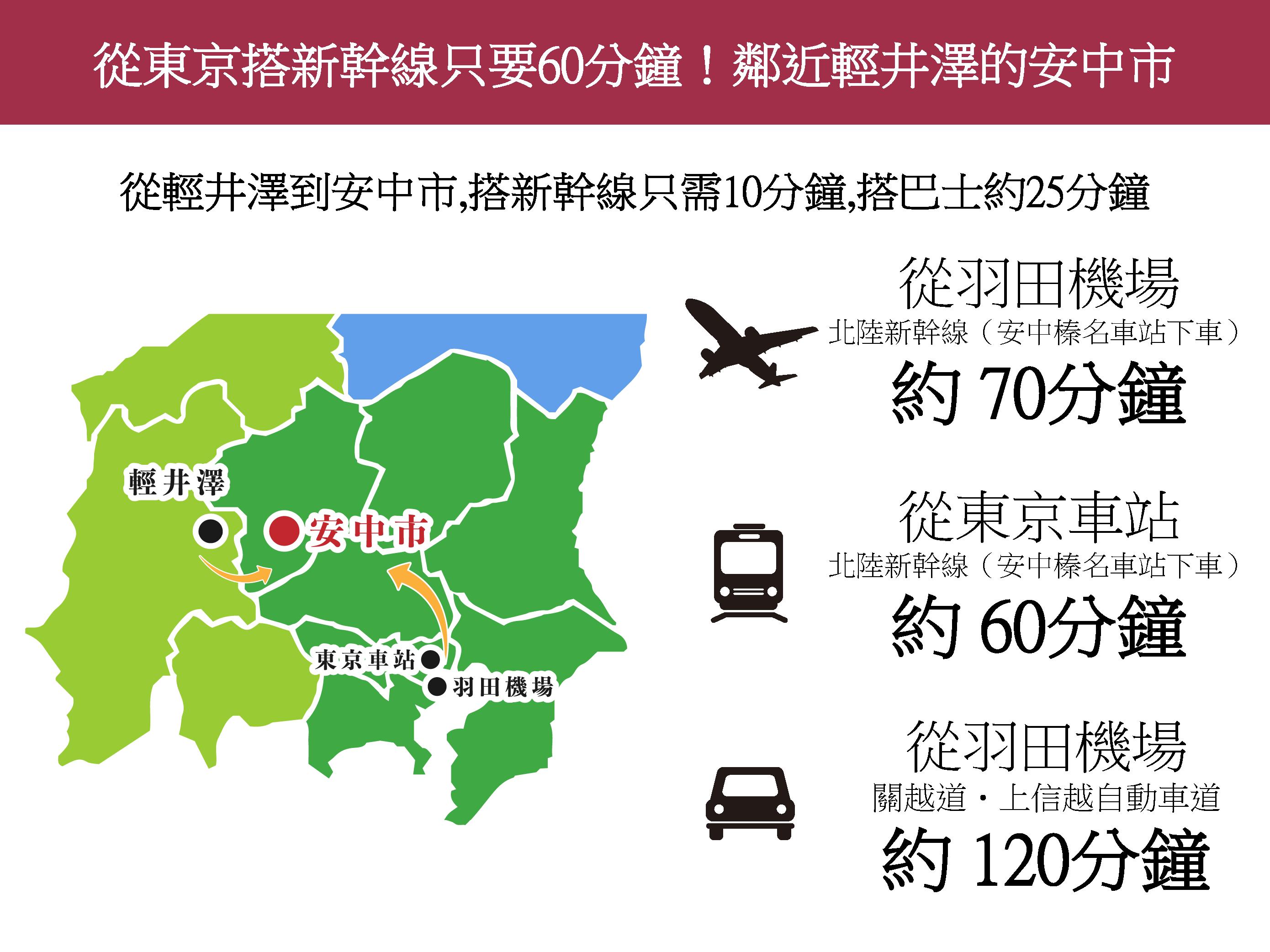 從東京搭新幹線只要60分鐘!位於輕井澤旁的安中市